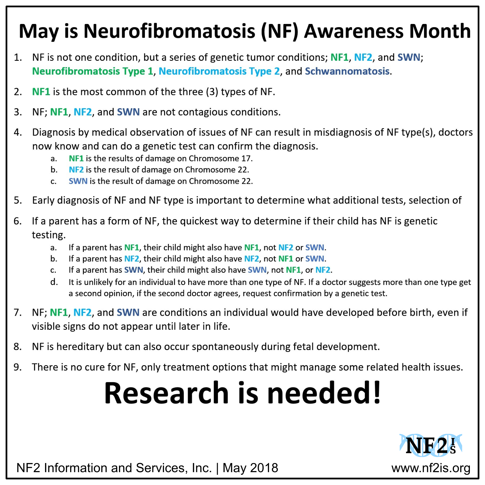 NF Fact Sheet 1