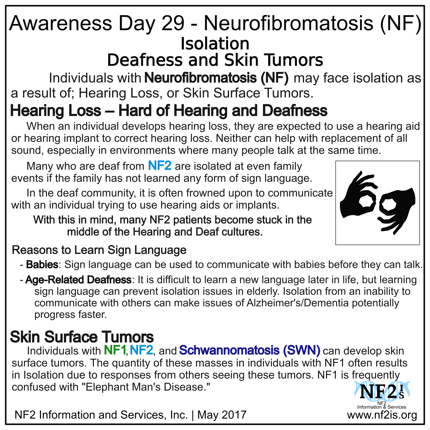 NF, isolation, deafness, skin tumors